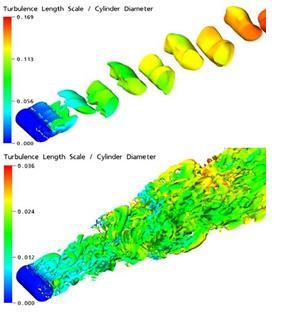 مقایسه بین شبیه سازی جریان عبوری از روی یک سیلندر بین دو روش URANS-SST (تصویر بالا) و مدل ترکیبی SAS-SST (تصویر-پایین)