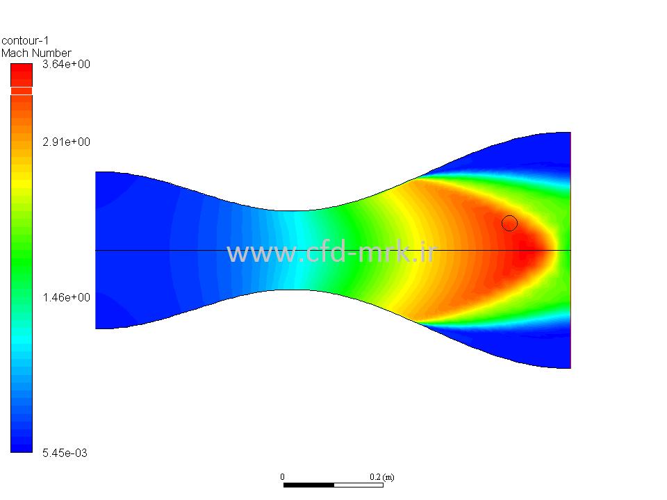 بروز پدیده جدایی جریان و امواج شوک در نازل واگرا.