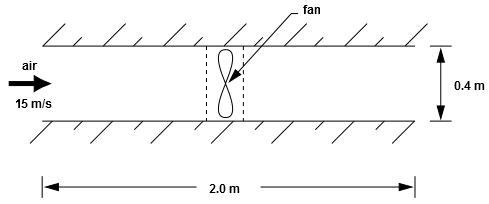 مثال جریان عبوری از کانال مجهز به فن