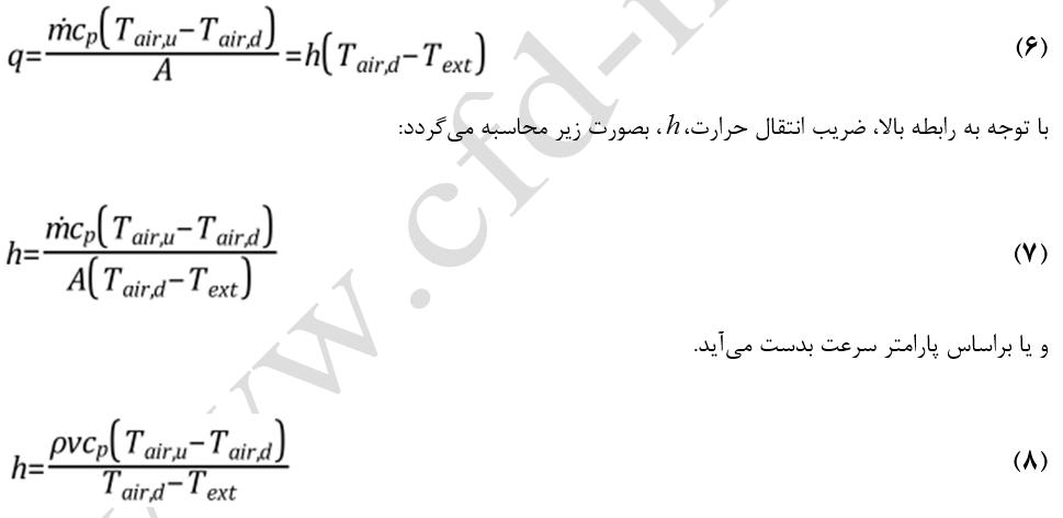 معادلات ضریب انتقال حرارت در رادیاتور