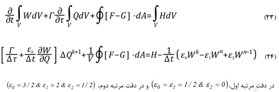 روش ضمنی حل جریان ناپایا با الگوریتم چگالی مبنا