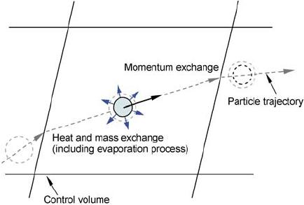 قوانین تبادل گرما و جرم در مدل DPM