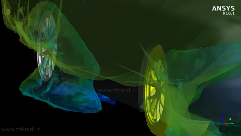 tesla model cfd simulation