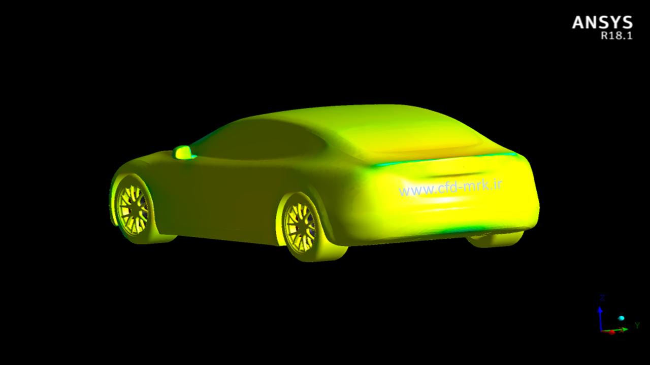 Tesla s Model CFD Simulation