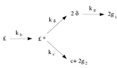 ساختار شیمیایی زغال سنگ