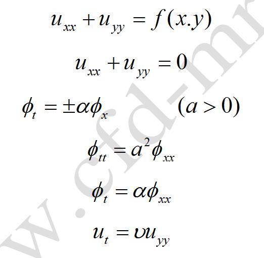 معادلات دیفرانسل جزئی