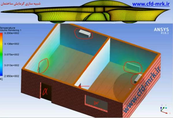 مدلسازی گرمایش ساختمان با Fluent