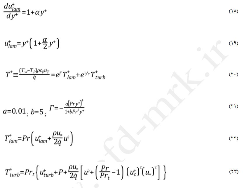 معادلات ممنتم پردازش دیواره پیشرفته