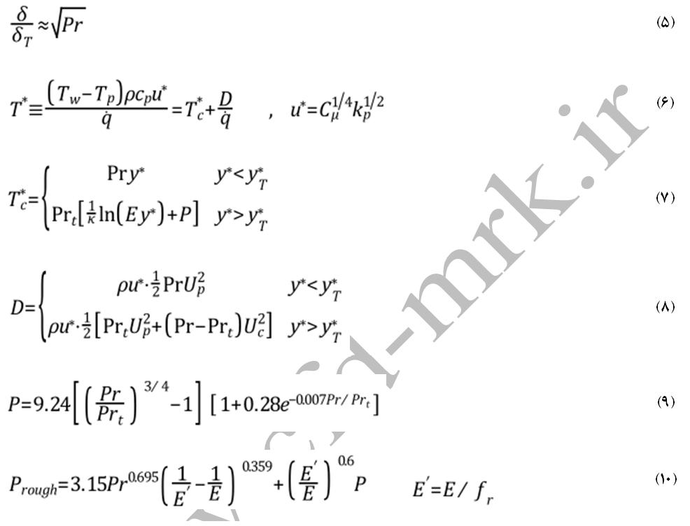 معادلات انرژی تابع استاندارد دیواره