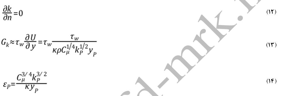 معادلات آشفتگی در تابع استاندارد دیواره